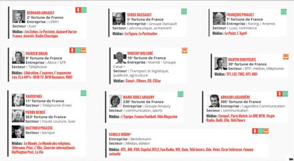 Nerf de la guerre : 30% du site cédé à un homme d'affaires mauritanien apolitique