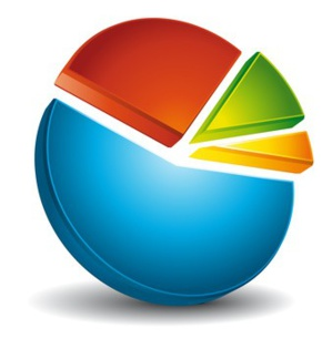 Résultats partiels des municipales pour le Bureau 2 (Ecole Nebaghiya – Boutilimit)