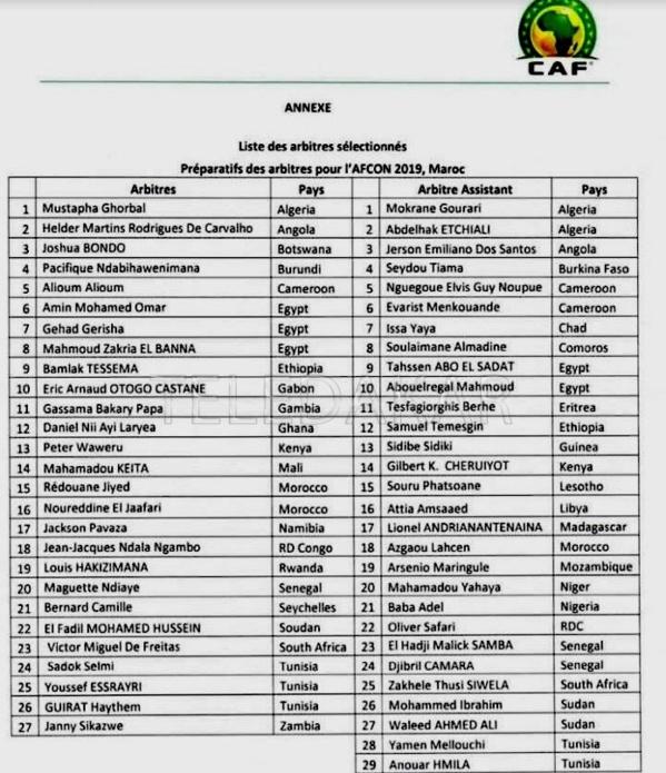 Aucun arbitre mauritanien retenu pour la CAN-2019 en Egypte