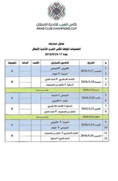 Coupe Arabe des Clubs Champions: La Concorde fixée sur ses adversaires