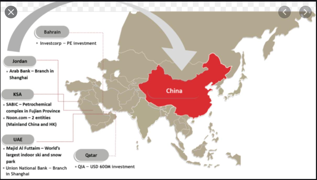La Chine et le Moyen-Orient : la carte arabe/par Seyid Ould Bah